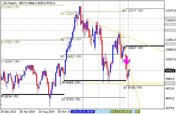Stock Market-gx-w1-alpari-limited.png