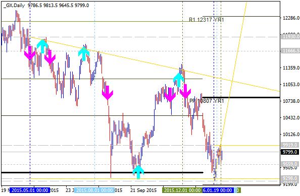 Stock Market-gx-d1-alpari-limited.png