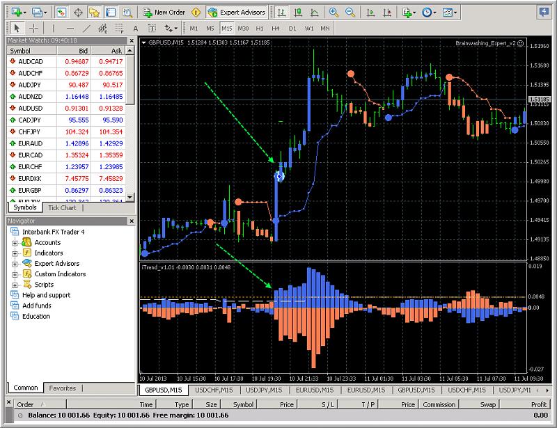Brainwashing Trading System-bw_1107_1.png