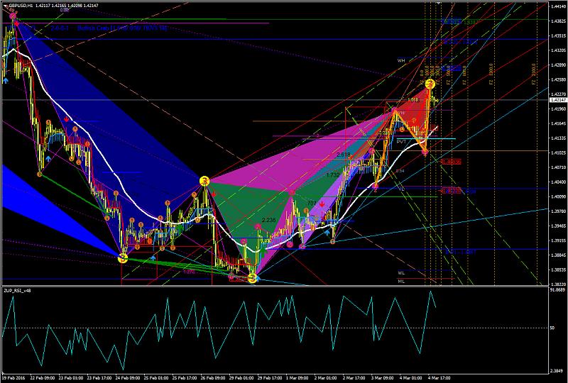 Harmonic Trading-tqmjbdj.png