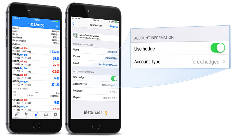 FOREX & METATRADER by iPHONE/Android-metatrader_5_ios_hedging.jpg