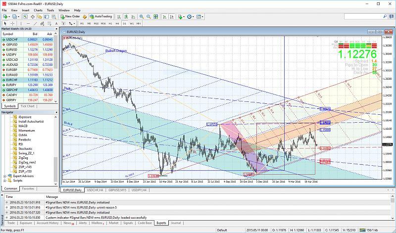 Harmonic Trading-zup-pattern.jpg