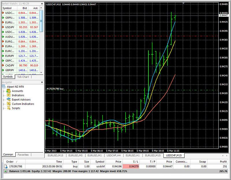 AllAverages T3-LSMA-ILRS Trading System-updated_1.jpg