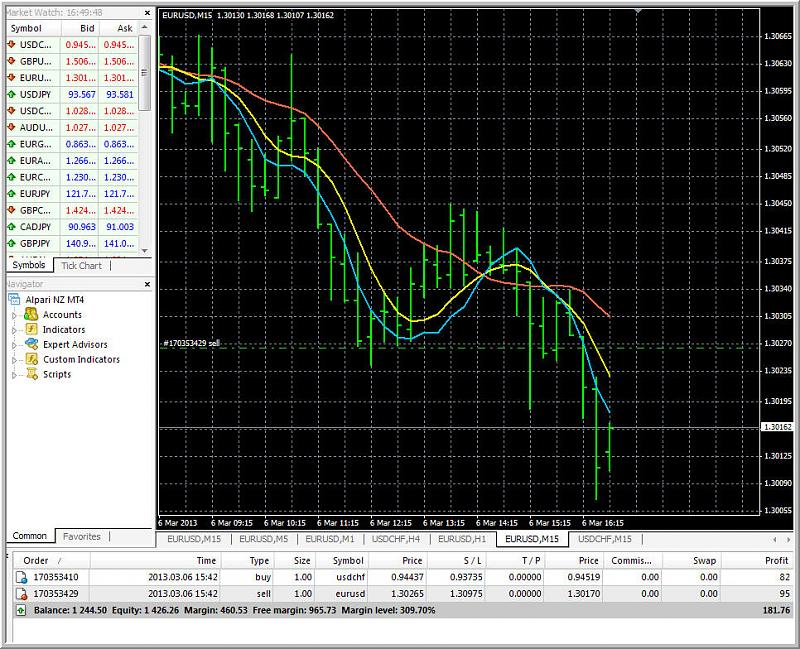 AllAverages T3-LSMA-ILRS Trading System-update_123_2.jpg