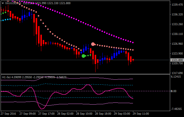 Pivot Points Forex Strategies-xauusd-h1-alpari-limited.png