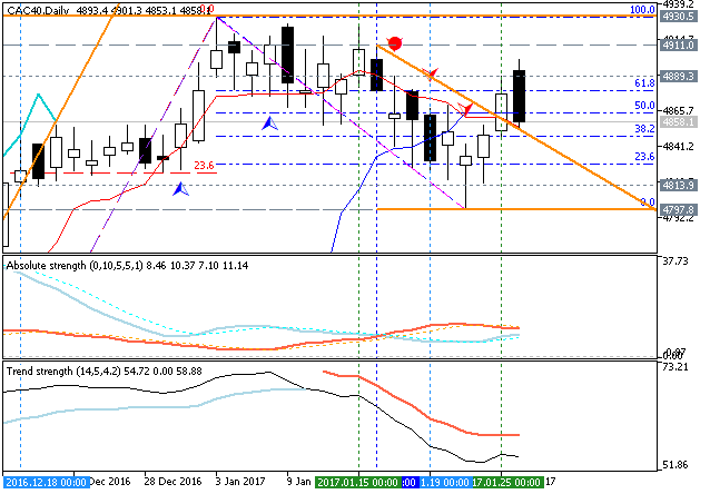 Stock Market-cac40-d1-alpari-international-limited.png