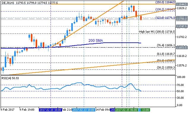 Stock Market-de-30-h1-g-e-b.png