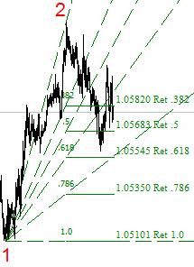 Harmonic Trading-ff__2.png
