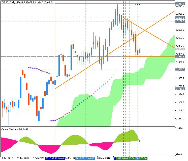 Stock Market-de-30-d1-g-e-b.png