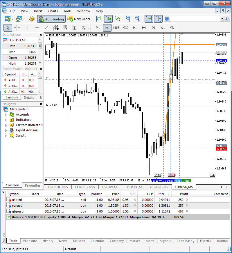 Name:  eurusd-m5-metaquotes-software-corp-gbpusd-usdchf-retail-sales.png
