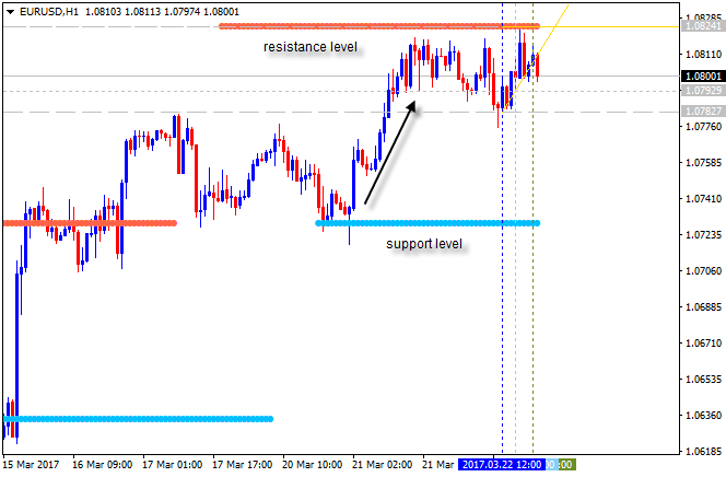 Pivot Points Forex Strategies-eurusd-h1-alpari-international-limited.png