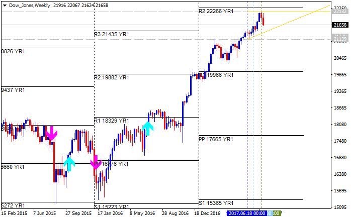 Stock Market-dow-jones-w1-gci-financial.png