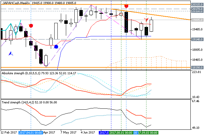 Stock Market-japancash-w1-fx-choice-limited.png