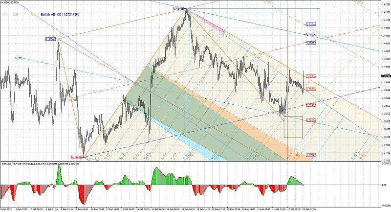 Harmonic Trading-gbpusdm30.jpg
