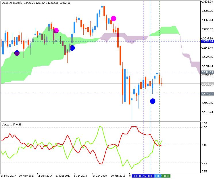 Stock Market-de30index-d1-fx-choice-limited.png