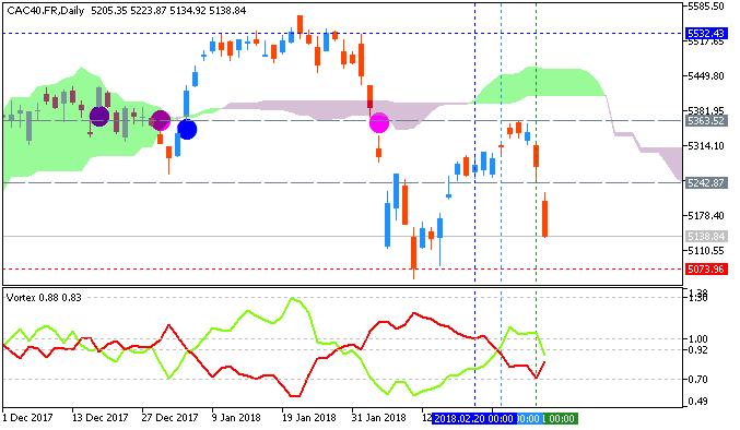 Stock Market-cac40.frdaily.png