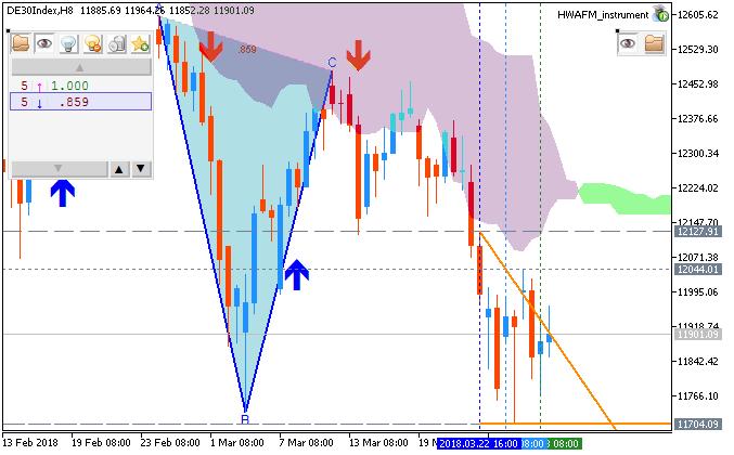 Stock Market-de30index-h8-fx-choice-limited.png