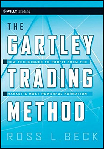 Patterns by HWAFM-gartley_trading_method.jpg