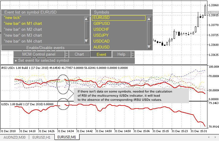 Mutiple time frames charts on one screen - Any idea?-mcm2.png