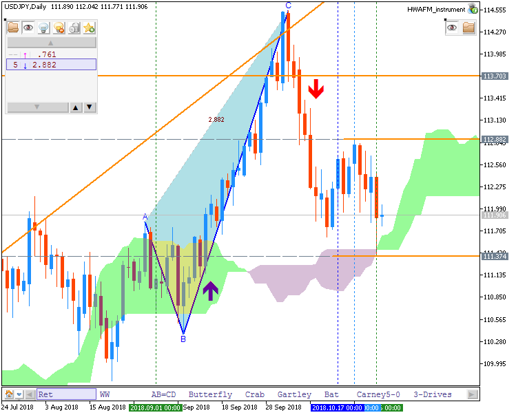 Technical Forecasts-usdjpy-d1-metaquotes-software-corp.png