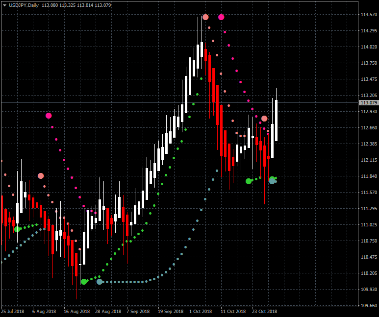 Name:  usdjpy-d1-metaquotes-software-corp.png Views: 61 Size:  42.1 KB