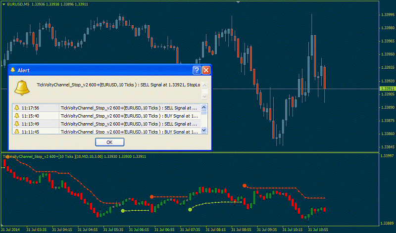 PriceChannel_Stop and BBands_Stop Indicators-tick1.png