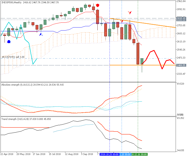 Stock Market-indsp500-w1-just2trade-online-ltd-2.png