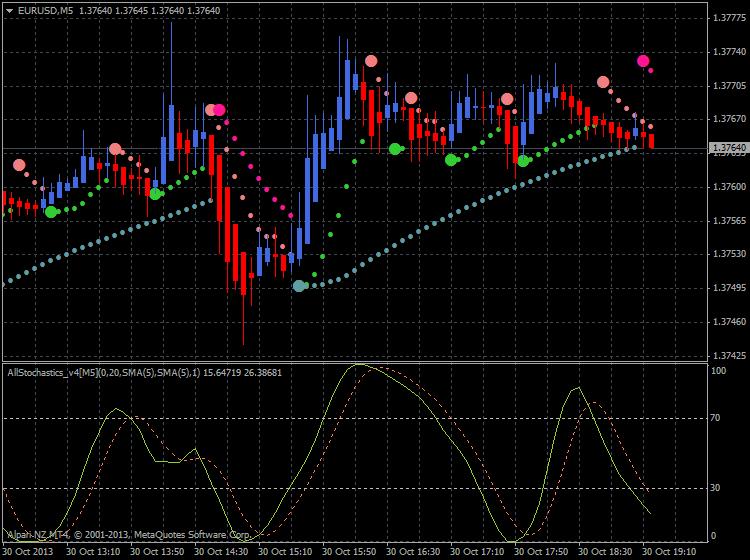 Heiken Parabolic Trading System-scalp2.png