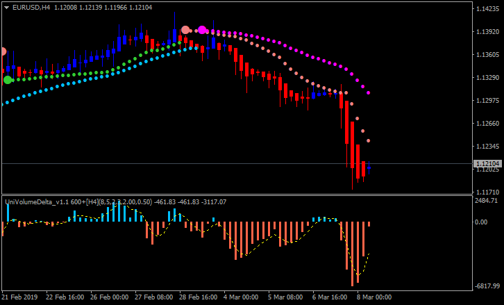 Name:  eurusd-h4-metaquotes-software-corp.png