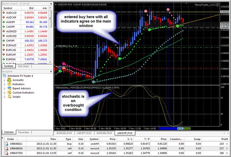 Heiken Parabolic Trading System-usdchf_1.png