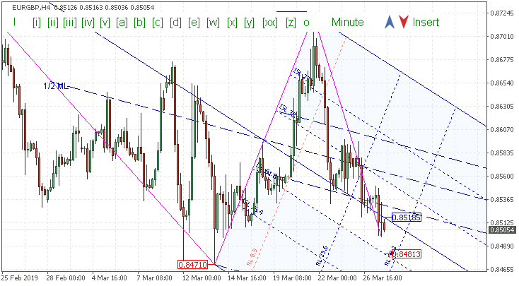 Harmonic Trading-eurgbp-h4-alpari-international-limited-2.png