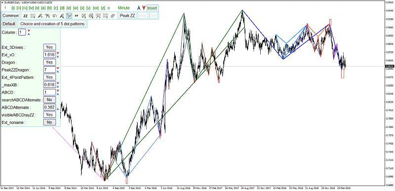 Harmonic Trading-zup2222.jpg