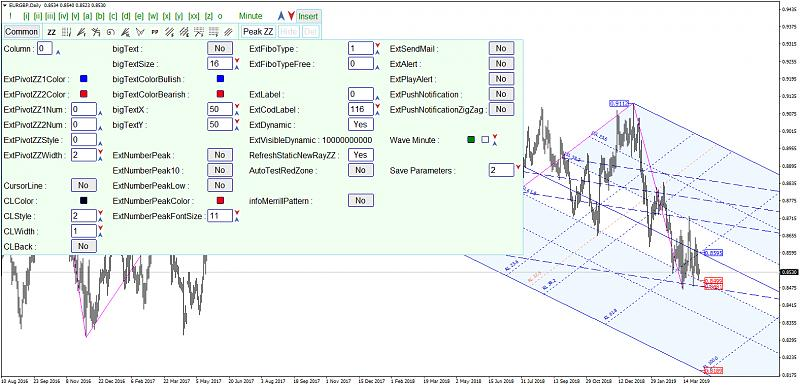Harmonic Trading-zup4444.jpg