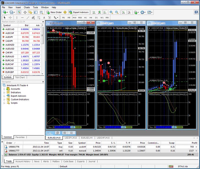 Heiken Parabolic Trading System-eurusd-m15-ibfx-inc-2.png