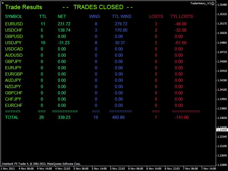 Heiken Parabolic Trading System-eurusd-h1-ibfx-inc-5.png