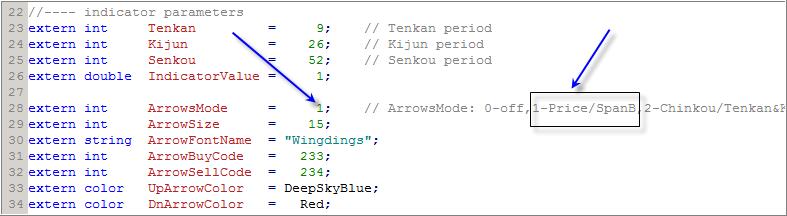 Tenkan Kijun Senkou Span Trading system-1mode11.png