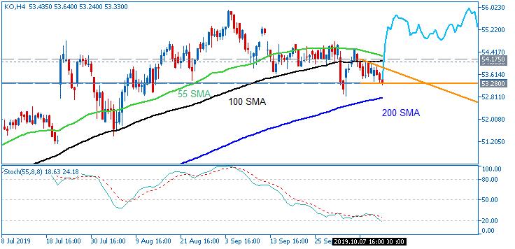 Stock Market-ko-h4-just2trade-online-ltd.png
