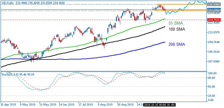 Stock Market-hd-d1-just2trade-online-ltd.png