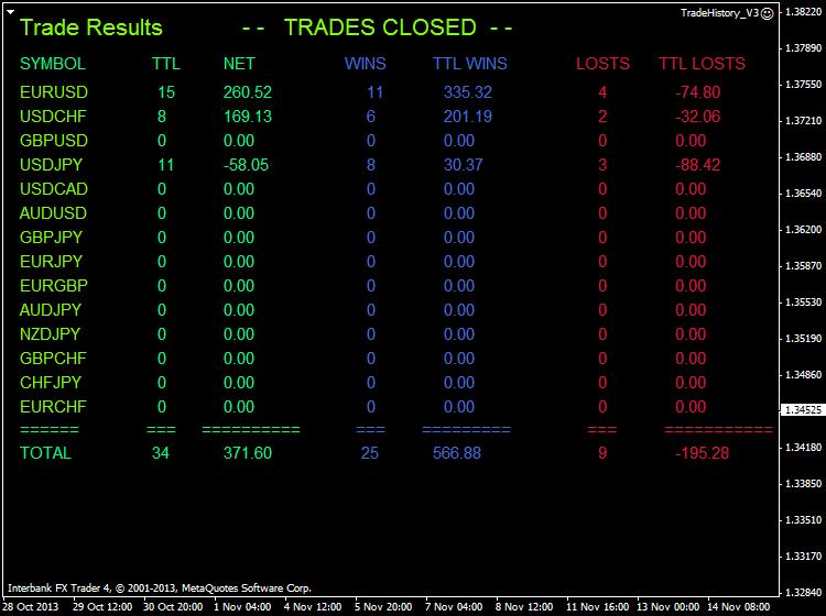 Heiken Parabolic Trading System-tradestatement.png