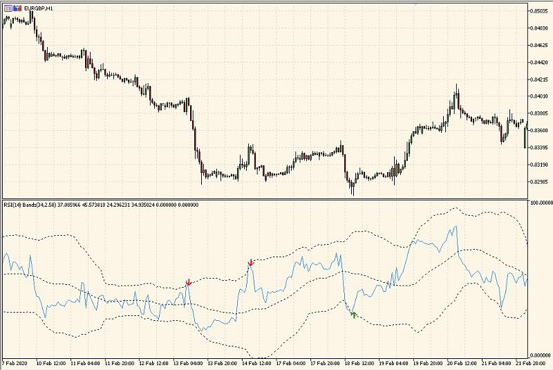Two bollinger bands-rsibb1.jpg