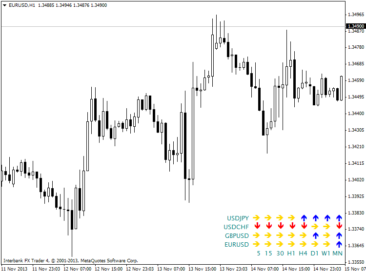 Expectancy of trading system