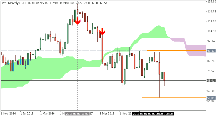 Stock Market-pm-mn1-just2trade-online-ltd.png
