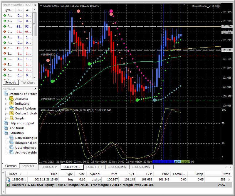 Heiken Parabolic Trading System-ibfx_2211.jpg