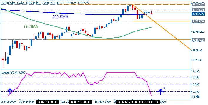 Stock Market-de30index-d1-fx-choice-limited-2.png