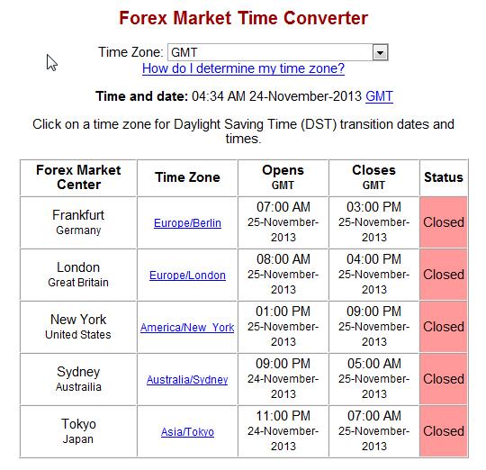 Time Range Breakout-snap0092.jpg