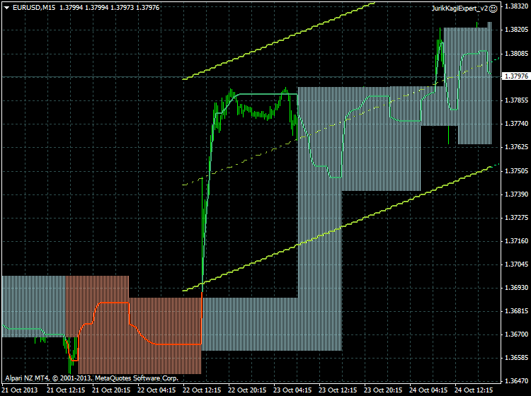 Name:  eurusd-m15-alpari-nz-limited.png