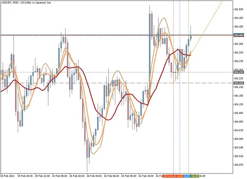 AllAverages T3-LSMA-ILRS Trading System-usdjpym15_allaverages_t3_lsma_irls.png