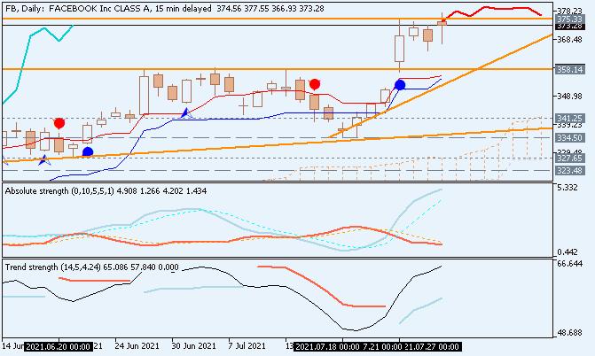 Stock Market-fb-d1-just2trade-online-ltd.png