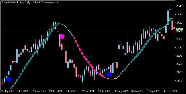 Stock Market-palantirtechnologies-d1-acy-securities-pty.png