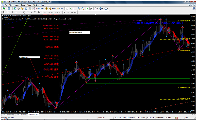 Harmonic Trading-usdcad-1_18_2014.png
